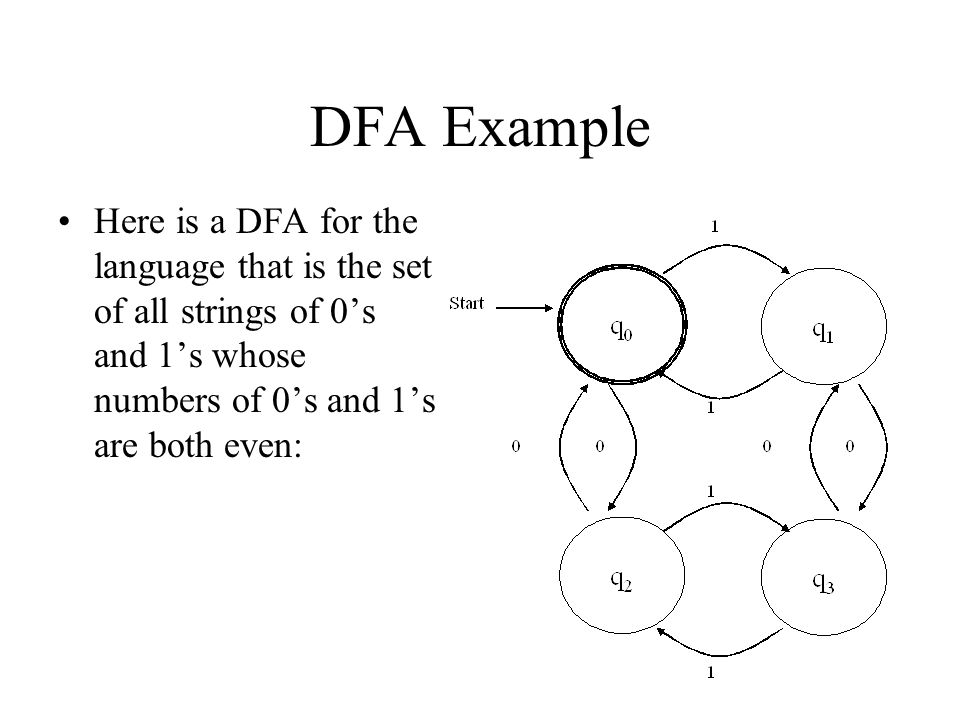 DFA Example Here is a DFA for the language that is the set of all strings of 0's and 1's whose numbers of 0's and 1's are both even: