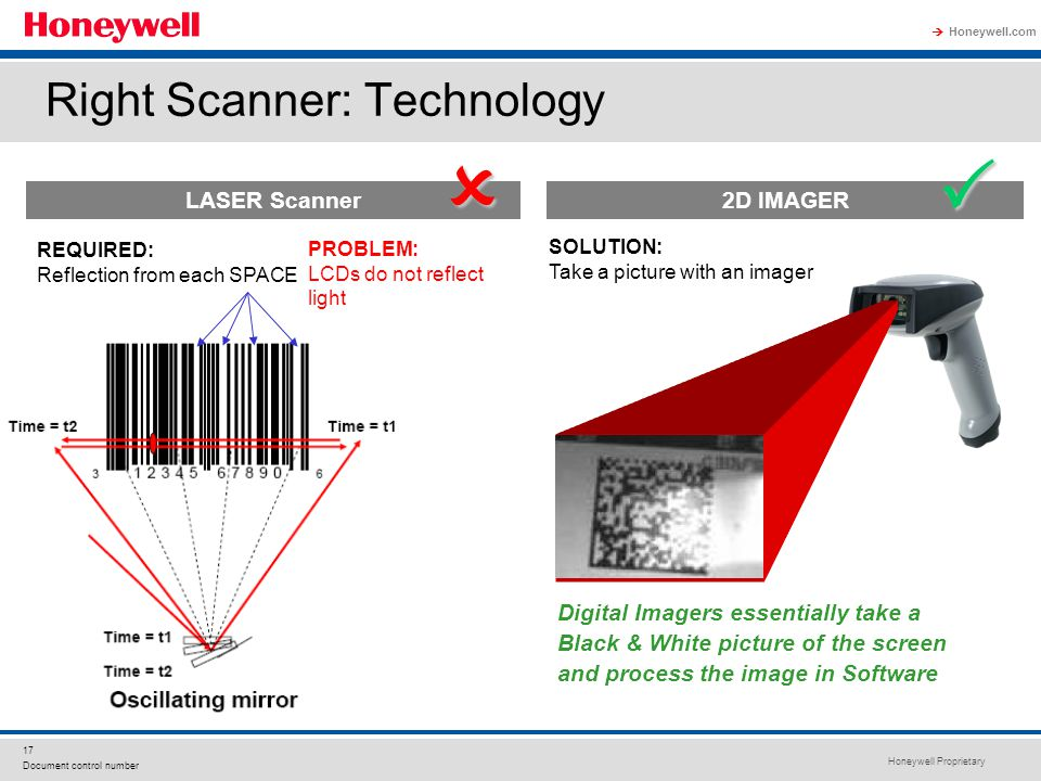 Honeywell Proprietary Honeywell.com  17 Document control number Right Scanner: Technology LASER Scanner REQUIRED: Reflection from each SPACE 2D IMAGER PROBLEM: LCDs do not reflect light SOLUTION: Take a picture with an imager   Digital Imagers essentially take a Black & White picture of the screen and process the image in Software