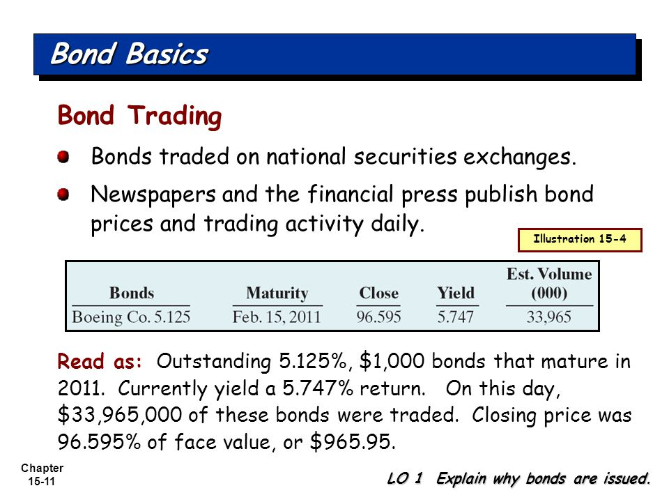 Chapter 15-11 Bond Trading Bonds traded on national securities exchanges. Newspapers and the financial press publish bond prices and trading activity