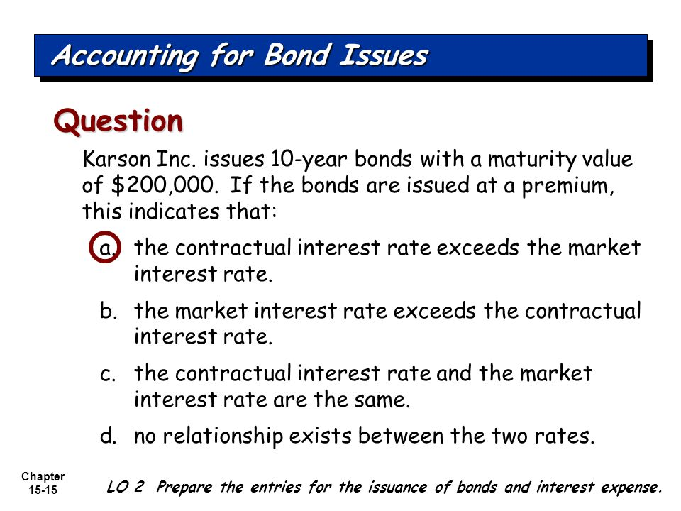 Chapter 15-15 LO 2 Prepare the entries for the issuance of bonds and interest expense. Karson Inc. issues 10-year bonds with a maturity value of $200,
