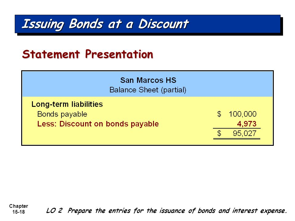 Chapter 15-18 Statement Presentation Issuing Bonds at a Discount LO 2 Prepare the entries for the issuance of bonds and interest expense.