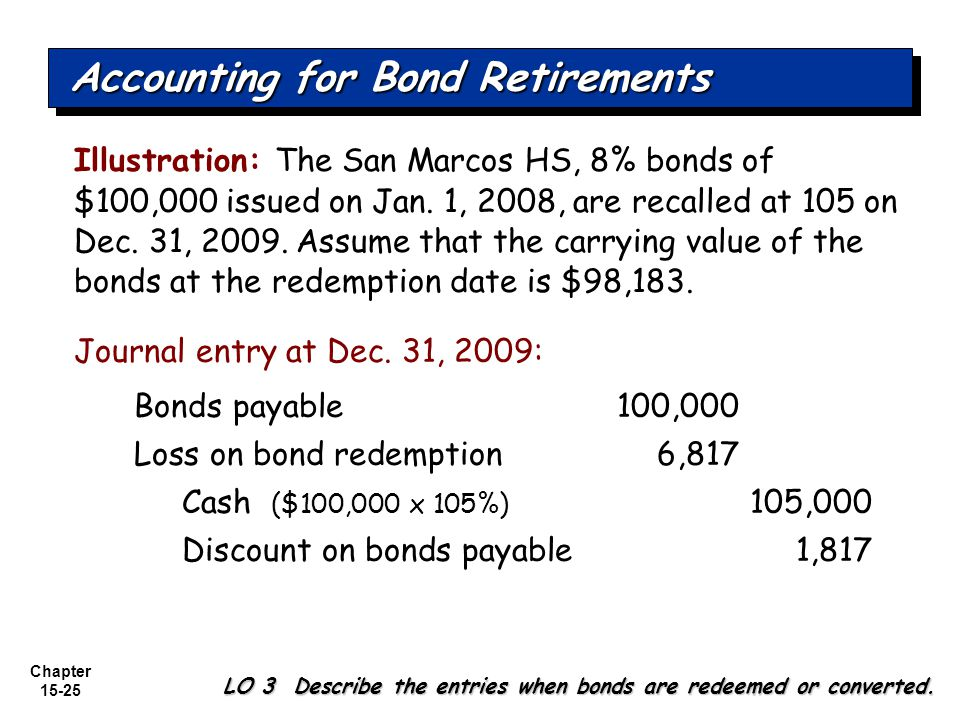 Chapter 15-25 Illustration: The San Marcos HS, 8% bonds of $100,000 issued on Jan. 1, 2008, are recalled at 105 on Dec. 31, 2009. Assume that the carr