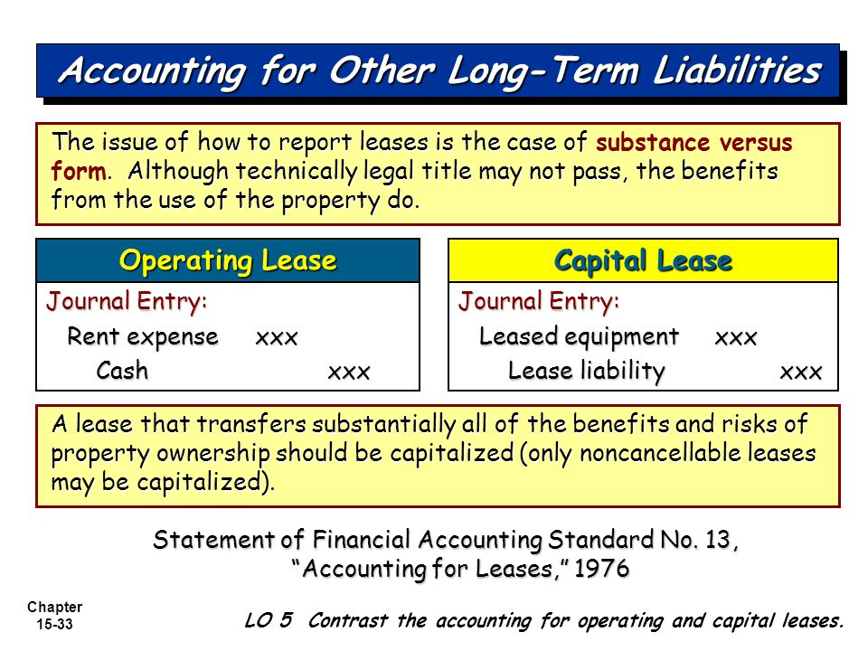 Chapter 15-33 Operating Lease Capital Lease Journal Entry: Rent expense xxx Rent expense xxx Cash xxx Cash xxx Journal Entry: Leased equipment xxx Lea