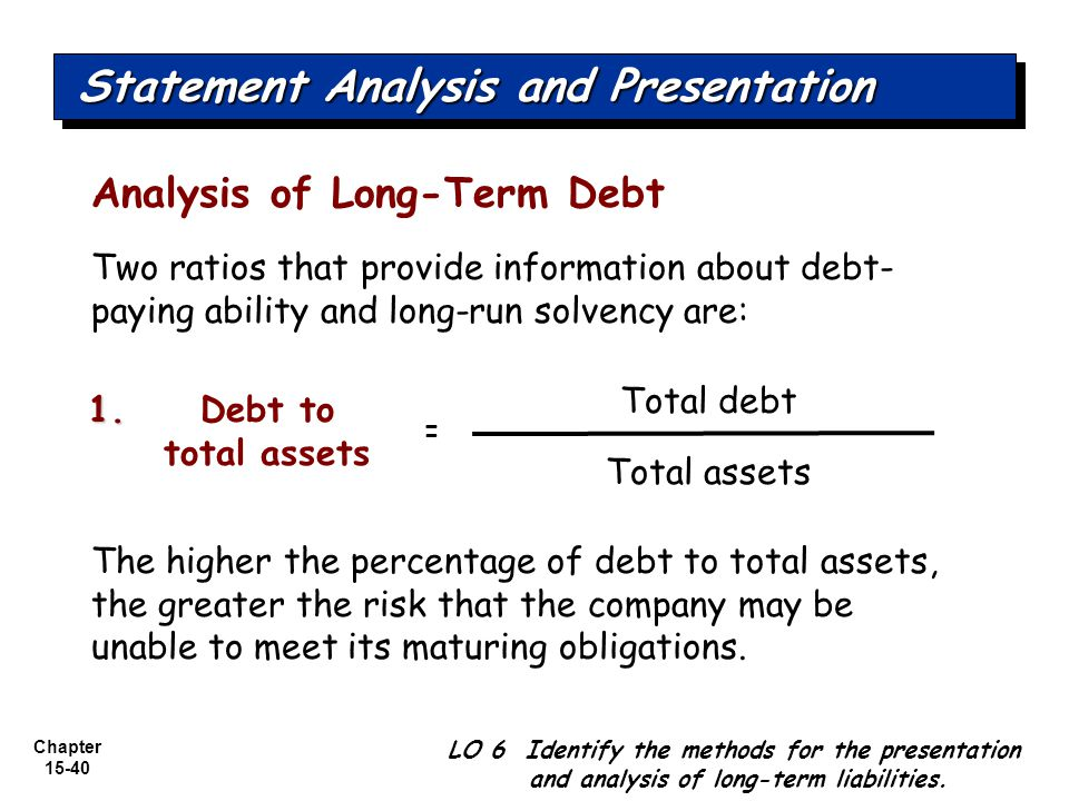 Chapter 15-40 Analysis of Long-Term Debt Two ratios that provide information about debt- paying ability and long-run solvency are: Total debt Total as