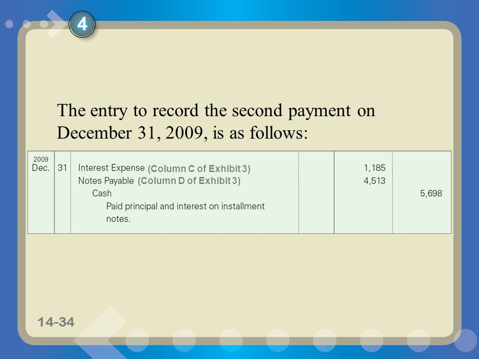 11-3414-34 The entry to record the second payment on December 31, 2009, is as follows: (Column C of Exhibit 3) (Column D of Exhibit 3) 4