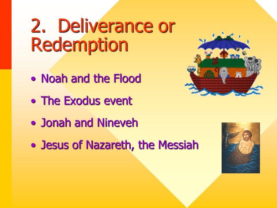 Covenant symbols Passover and Communion --Passover and Communion -- symbolic remembering of the establishment of a divine covenant
