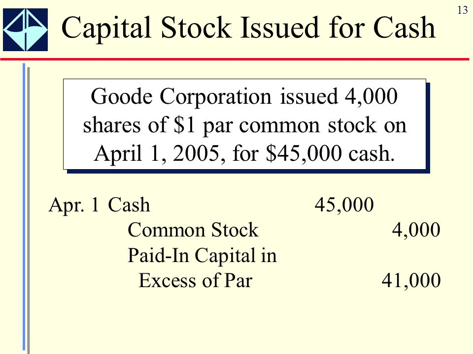 13 Capital Stock Issued for Cash Goode Corporation issued 4,000 shares of $1 par common stock on April 1, 2005, for $45,000 cash. Apr. 1Cash45,000 Com