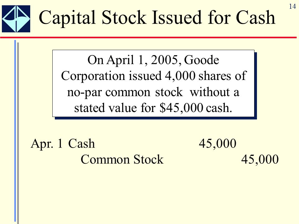 14 On April 1, 2005, Goode Corporation issued 4,000 shares of no-par common stock without a stated value for $45,000 cash. Apr. 1Cash45,000 Common Sto