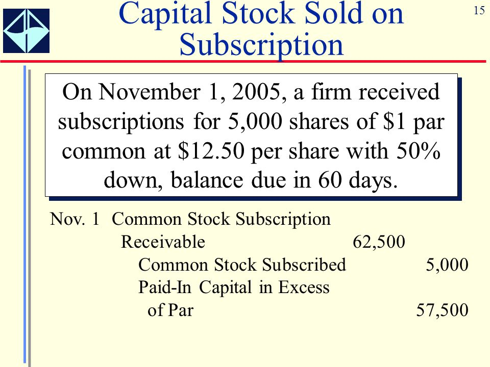 15 Capital Stock Sold on Subscription On November 1, 2005, a firm received subscriptions for 5,000 shares of $1 par common at $12.50 per share with 50