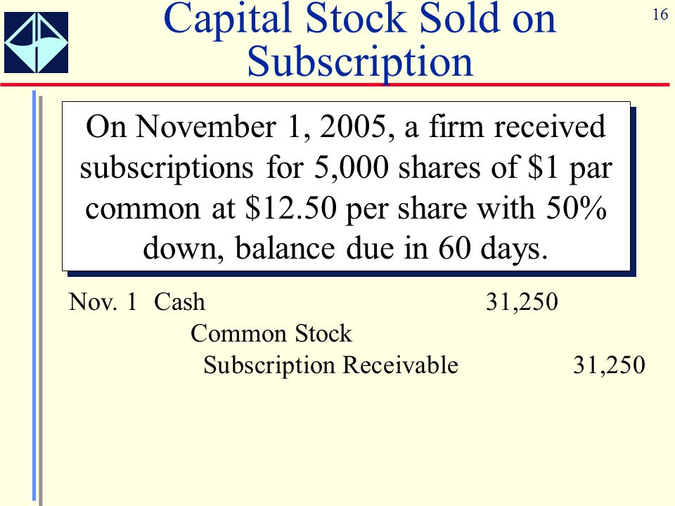 16 Capital Stock Sold on Subscription On November 1, 2005, a firm received subscriptions for 5,000 shares of $1 par common at $12.50 per share with 50