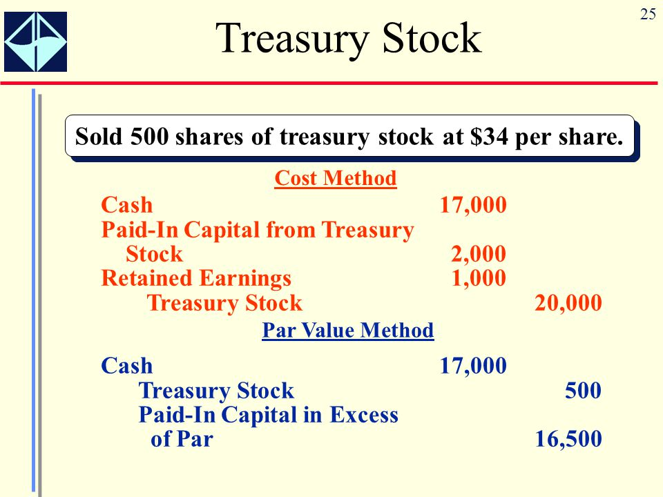 25 Sold 500 shares of treasury stock at $34 per share. Treasury Stock Cost Method Cash17,000 Paid-In Capital from Treasury Stock2,000 Retained Earning