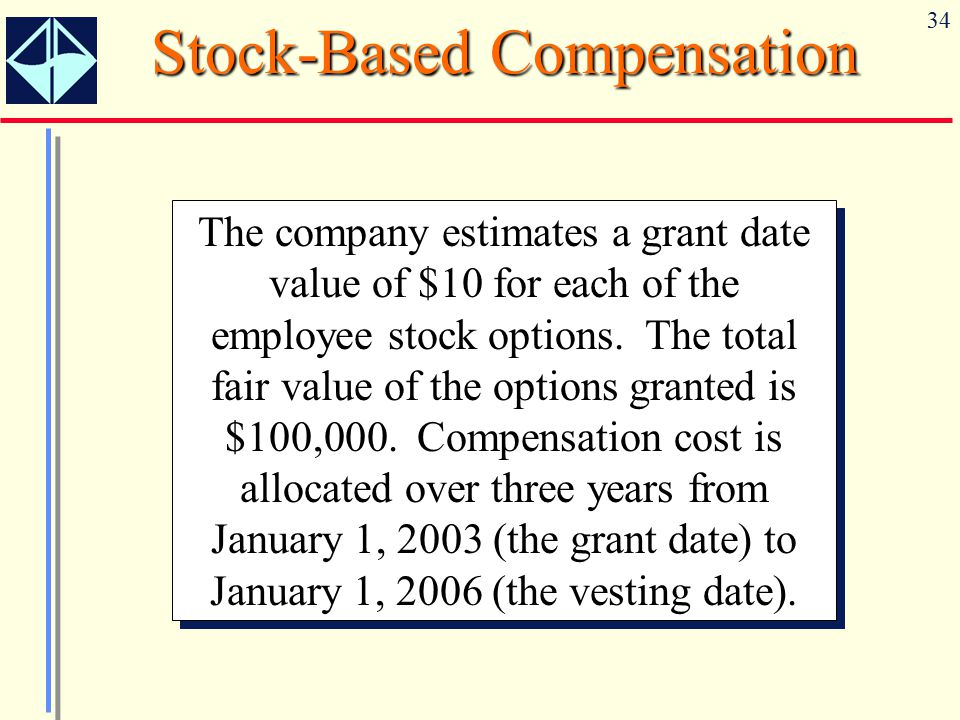 34 Stock-Based Compensation On January 1, 2003, the board of directors of Neff Company authorize the grant of 10,000 stock options. Each option permit