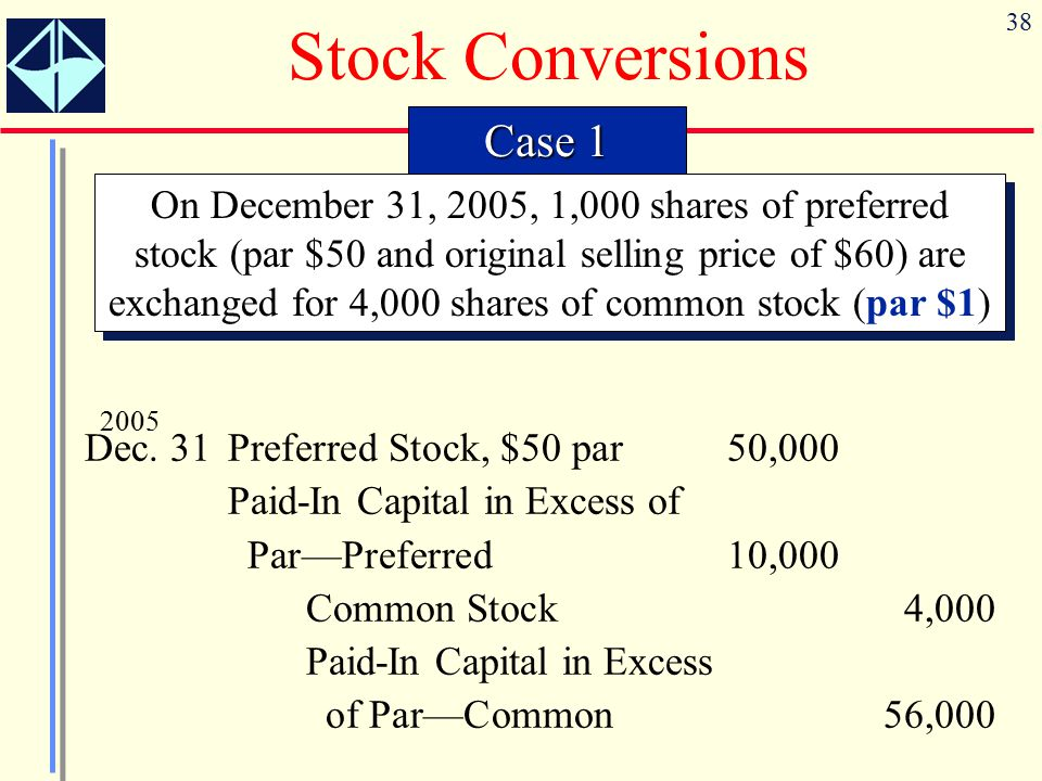 38 Stock Conversions Dec. 31Preferred Stock, $50 par50,000 Paid-In Capital in Excess of Par—Preferred10,000 Common Stock4,000 Paid-In Capital in Exces