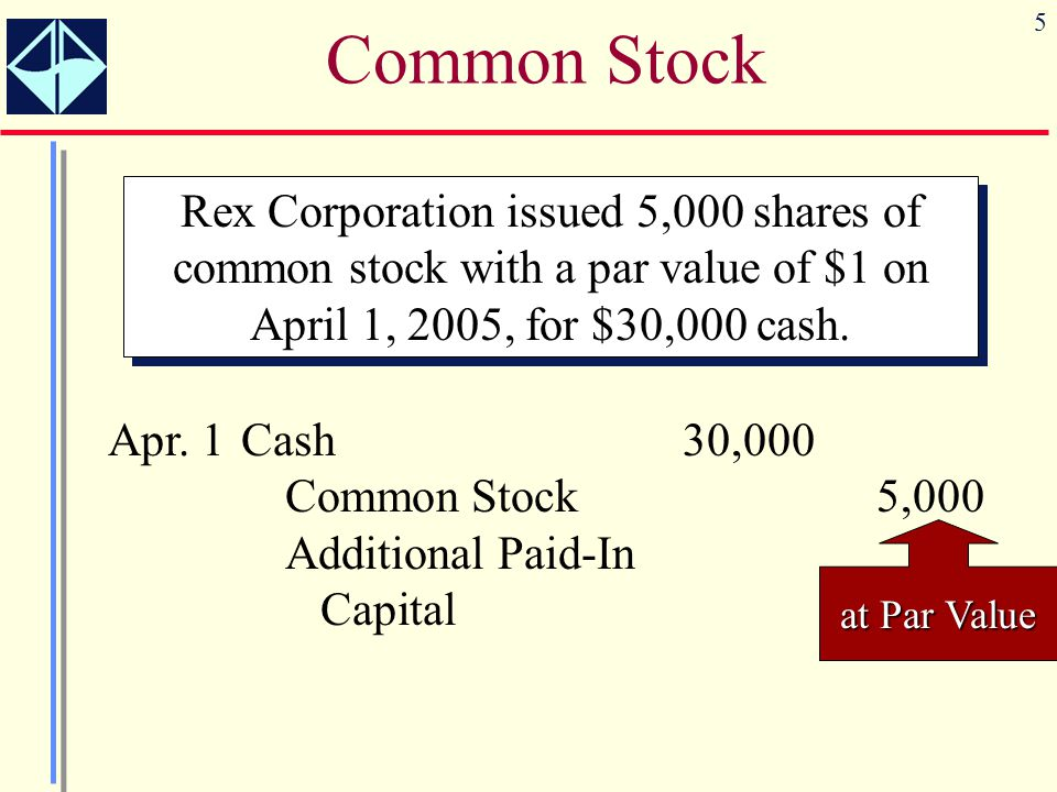 46 Assume the following about Gean, Inc.: –Common stock ($2 par, 10,000 shares outstanding) $20,000 –Additional paid-in capital $24,200 –Retained earnings $12,500 –Stock dividend declared 1,500 shares –Market price of stock $10/share Assume the following about Gean, Inc.: –Common stock ($2 par, 10,000 shares outstanding) $20,000 –Additional paid-in capital $24,200 –Retained earnings $12,500 –Stock dividend declared 1,500 shares –Market price of stock $10/share Example 1: Stock Dividend Is this a large or small stock dividend?..Because 1,500 shares represent 15% of the outstanding stock, it is a small stock dividend.