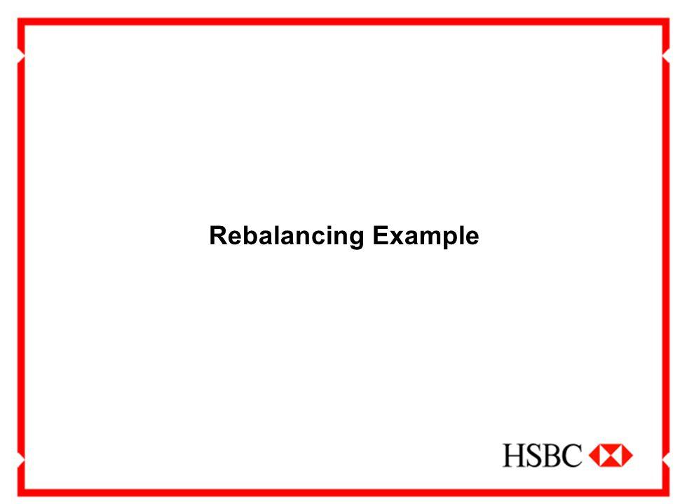 Rebalancing Example