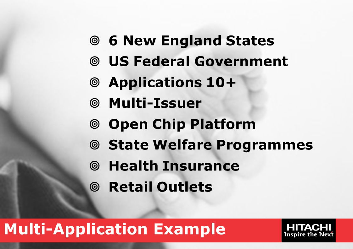 Multi-Application Example  6 New England States  US Federal Government  Applications 10+  Multi-Issuer  Open Chip Platform  State Welfare Progra