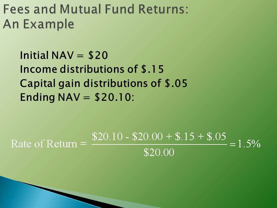Initial NAV = $20 Income distributions of $.15 Capital gain distributions of $.05 Ending NAV = $20.10: