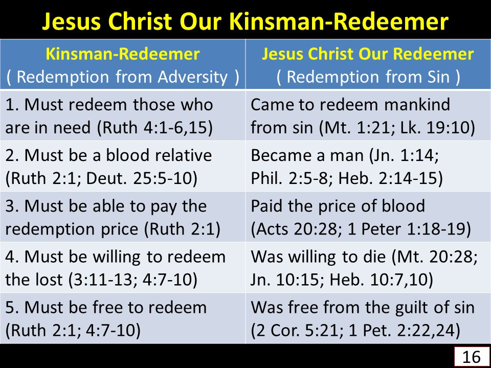 Jesus Christ Our Kinsman-Redeemer 16 Kinsman-Redeemer ( Redemption from Adversity ) Jesus Christ Our Redeemer ( Redemption from Sin ) 1. Must redeem t