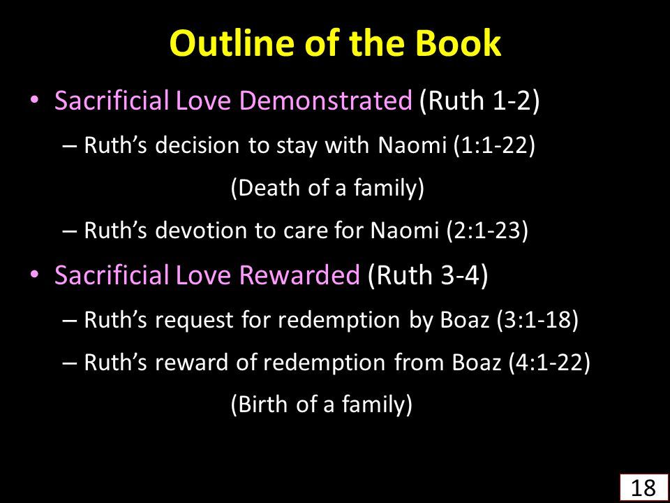 Outline of the Book Sacrificial Love Demonstrated (Ruth 1-2) – Ruth's decision to stay with Naomi (1:1-22) (Death of a family) – Ruth's devotion to ca