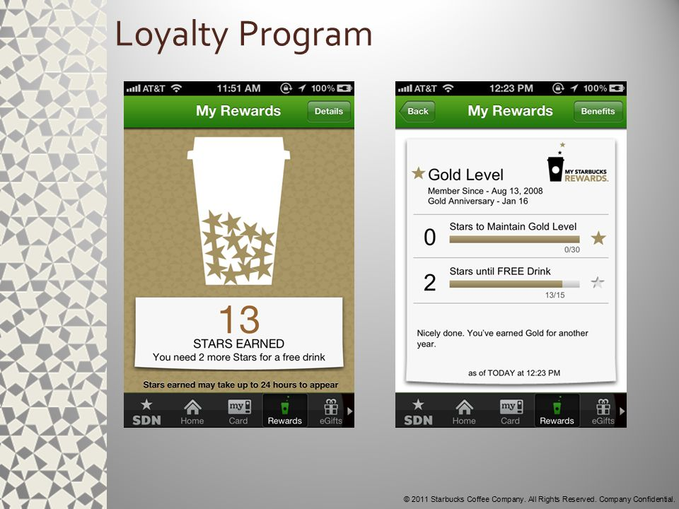 © 2011 Starbucks Coffee Company. All Rights Reserved. Company Confidential. Balance and Load
