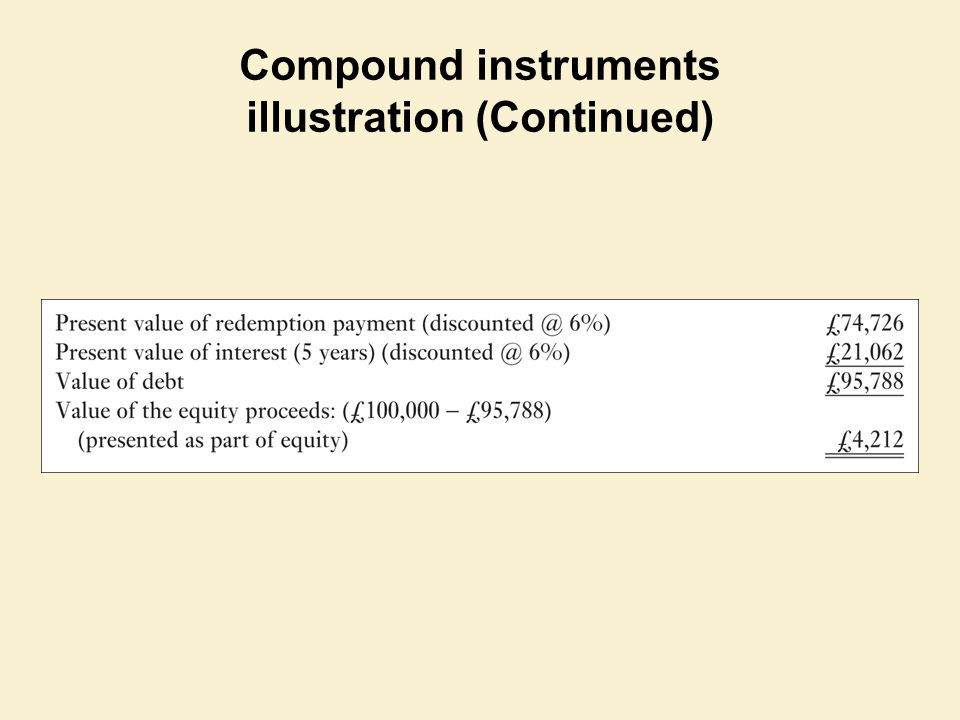 Compound instruments illustration (Continued)