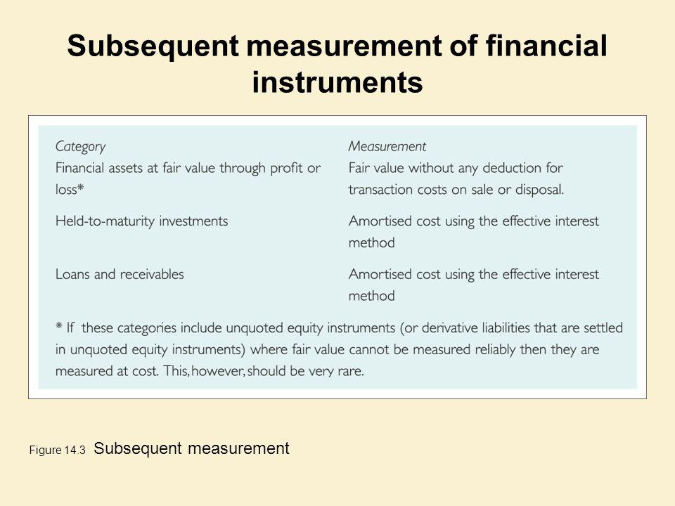 Subsequent measurement of financial instruments Figure 14.3 Subsequent measurement
