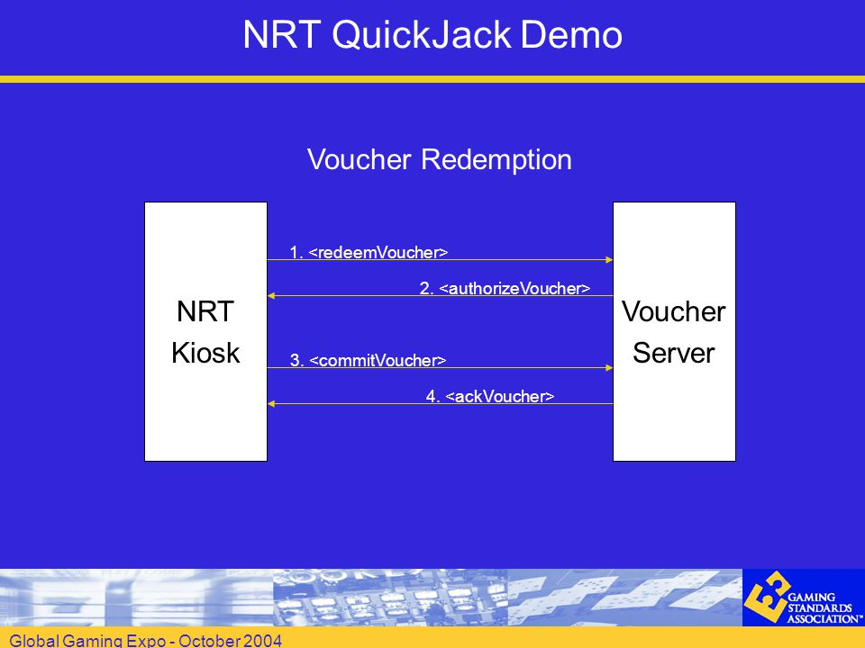 Global Gaming Expo - October 2004 NRT QuickJack Demo NRT Kiosk Voucher Server 1.