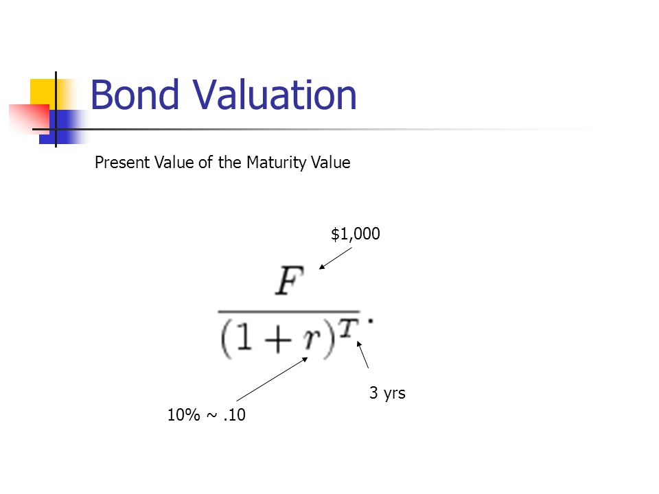 Bond Valuation Present Value of the Maturity Value $1,000 3 yrs 10% ~.10