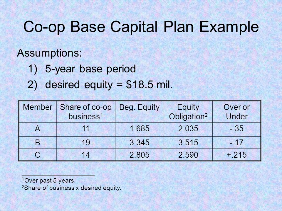 Co-op Base Capital Plan Example Assumptions: 1)5-year base period 2)desired equity = $18.5 mil.