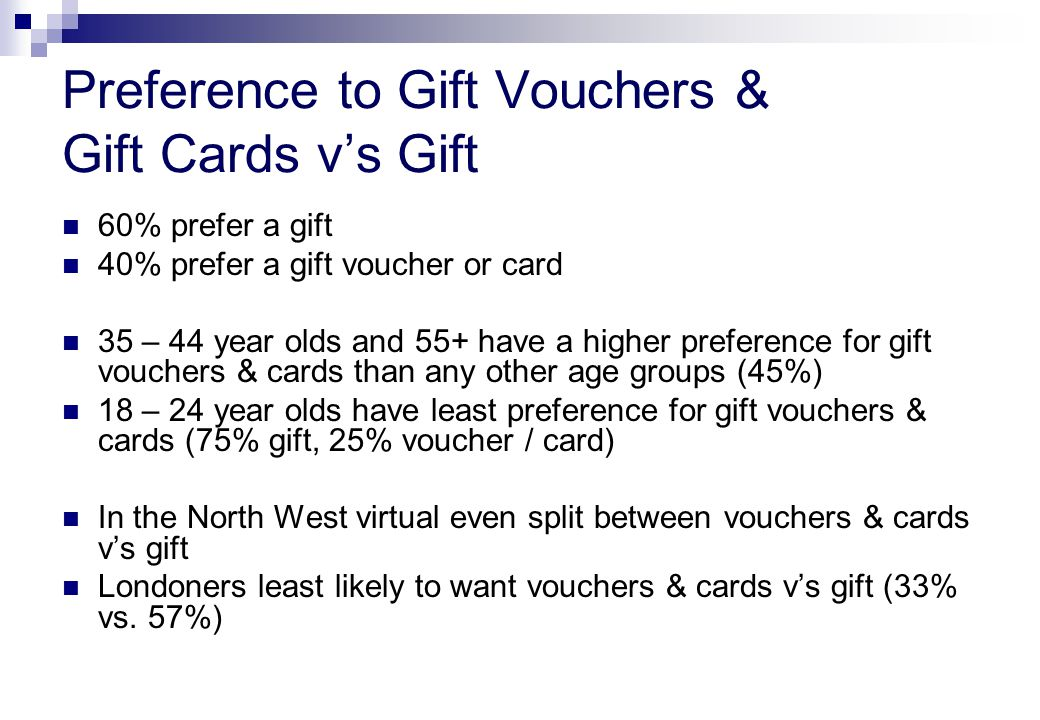 Preference to Gift Vouchers & Gift Cards v's Gift 60% prefer a gift 40% prefer a gift voucher or card 35 – 44 year olds and 55+ have a higher preference for gift vouchers & cards than any other age groups (45%) 18 – 24 year olds have least preference for gift vouchers & cards (75% gift, 25% voucher / card) In the North West virtual even split between vouchers & cards v's gift Londoners least likely to want vouchers & cards v's gift (33% vs.