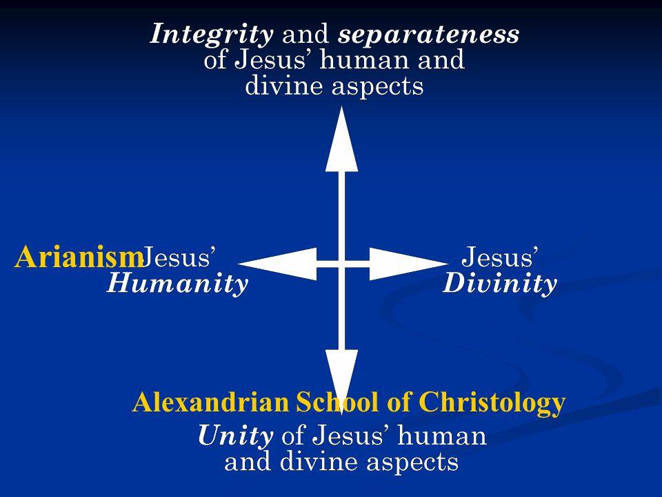 Arianism Alexandrian School of Christology