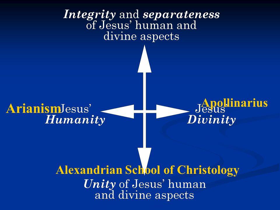 Arianism Alexandrian School of Christology Apollinarius