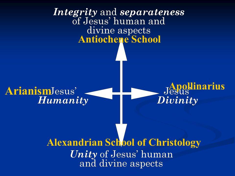 Arianism Alexandrian School of Christology Apollinarius Antiochene School