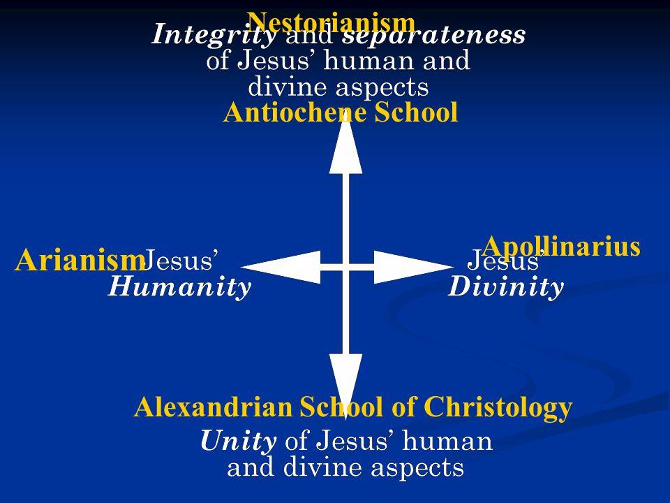 Arianism Alexandrian School of Christology Apollinarius Antiochene School Nestorianism