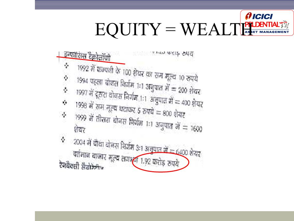 EQUITY = WEALTH