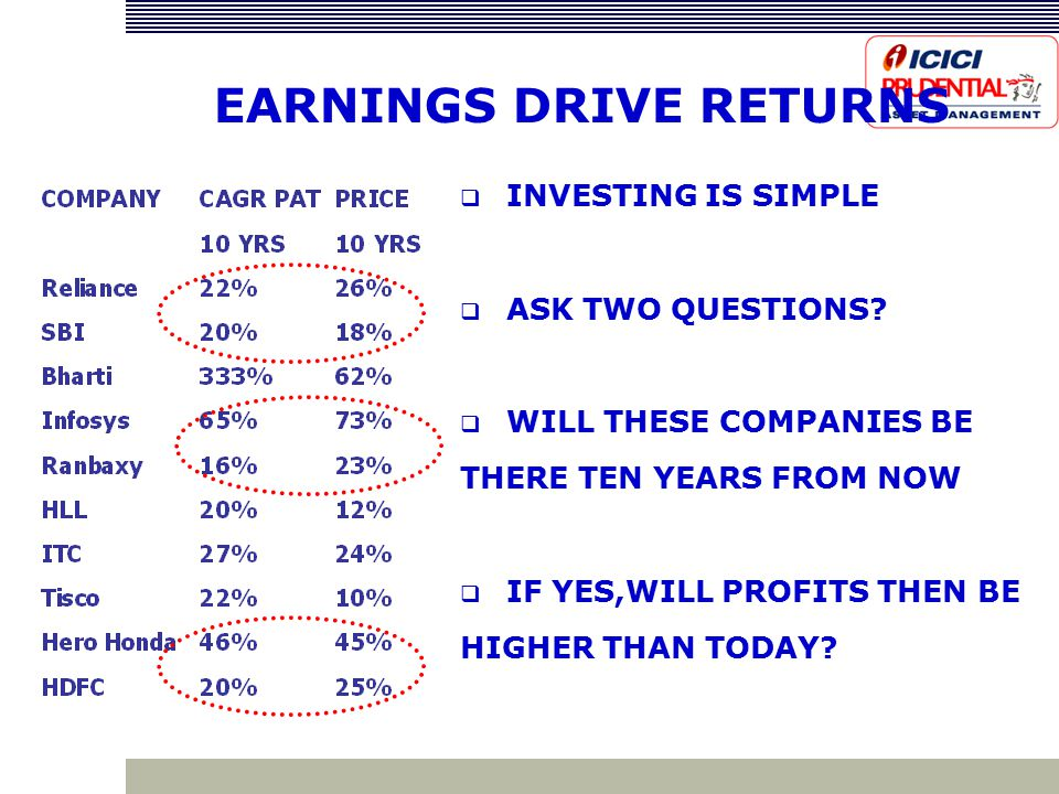  INVESTING IS SIMPLE  ASK TWO QUESTIONS.