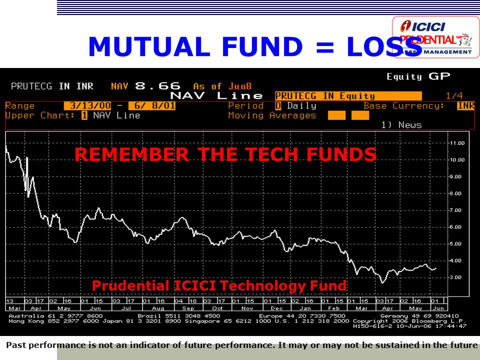MUTUAL FUND = LOSS REMEMBER THE TECH FUNDS Past performance is not an indicator of future performance.