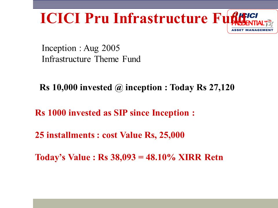 ICICI Pru Infrastructure Fund Inception : Aug 2005 Infrastructure Theme Fund Rs 10,000 invested @ inception : Today Rs 27,120 Rs 1000 invested as SIP since Inception : 25 installments : cost Value Rs, 25,000 Today's Value : Rs 38,093 = 48.10% XIRR Retn