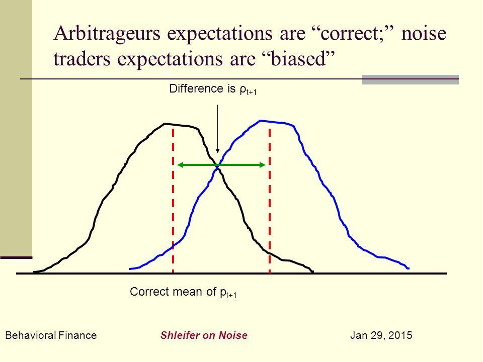 "Behavioral Finance Shleifer on Noise Jan 29, 2015 Arbitrageurs expectations are ""correct;"" noise traders expectations are ""biased"" Correct mean of p t"