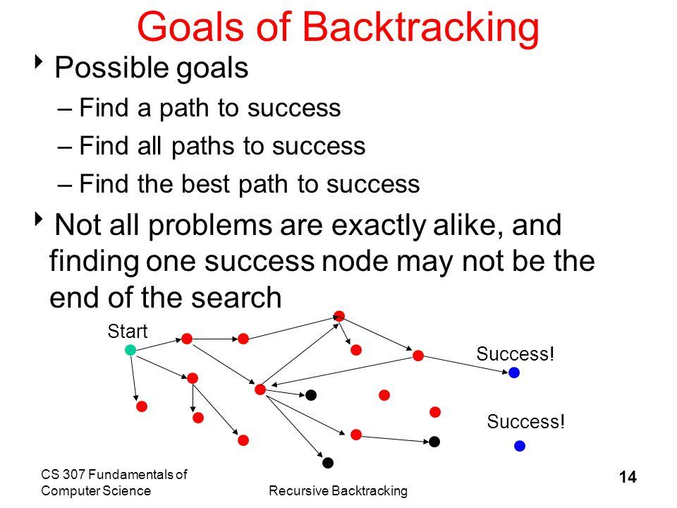 CS 307 Fundamentals of Computer ScienceRecursive Backtracking 15 The 8 Queens Problem