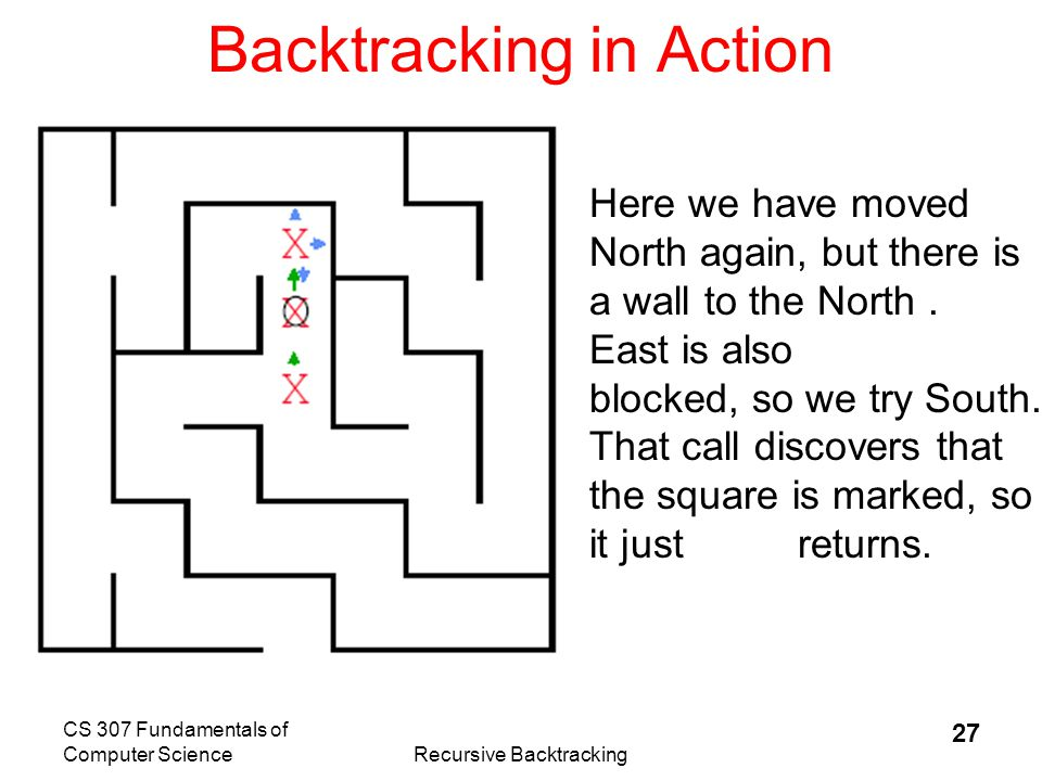 CS 307 Fundamentals of Computer ScienceRecursive Backtracking 28 So the next move we can make is West.
