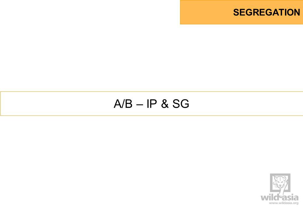 A/B – IP & SG SEGREGATION