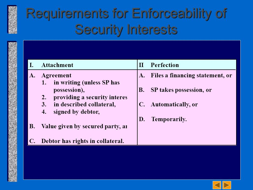 Requirements for Enforceability of Security Interests I.AttachmentIIPerfection A.Agreement 1.in writing (unless SP has possession), 2.providing a security interest, 3.in described collateral, 4.signed by debtor, B.Value given by secured party, and C.Debtor has rights in collateral.