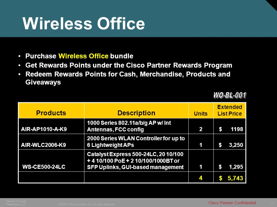 17 © 2005 Cisco Systems, Inc. All rights reserved. Cisco Partner Confidential Session Number Presentation_ID Wireless Office ProductsDescription Units