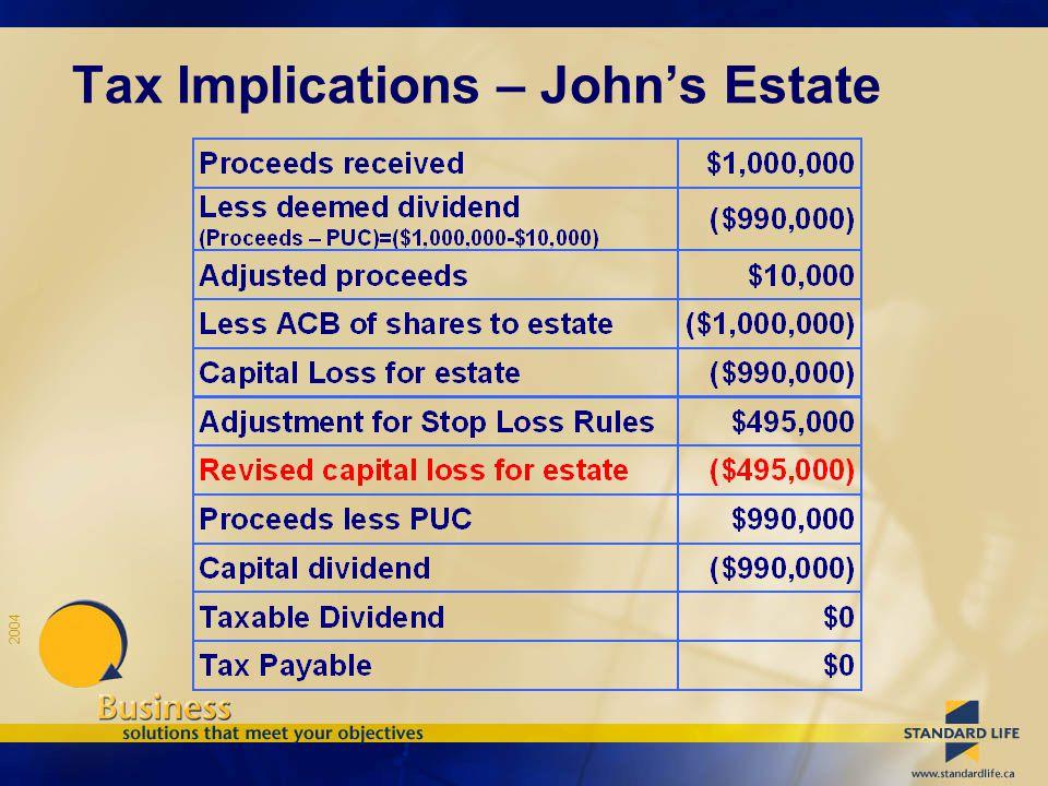 2004 Tax Implications – John's Estate