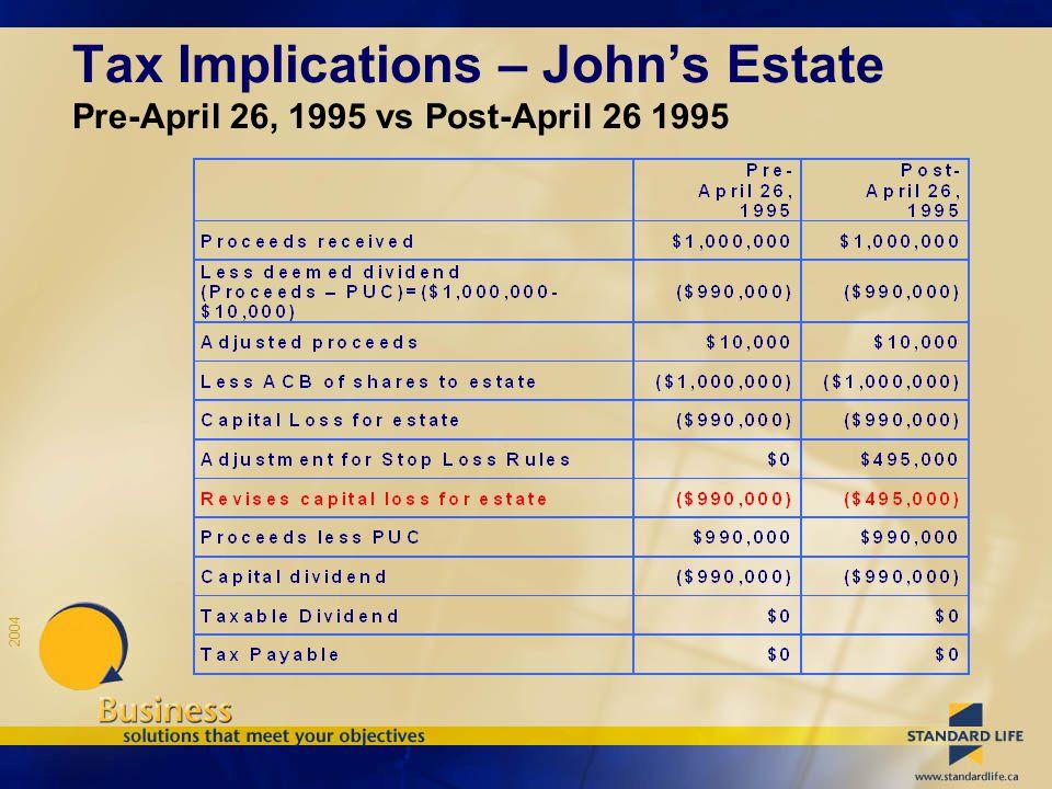 2004 Tax Implications – John's Estate Pre-April 26, 1995 vs Post-April 26 1995