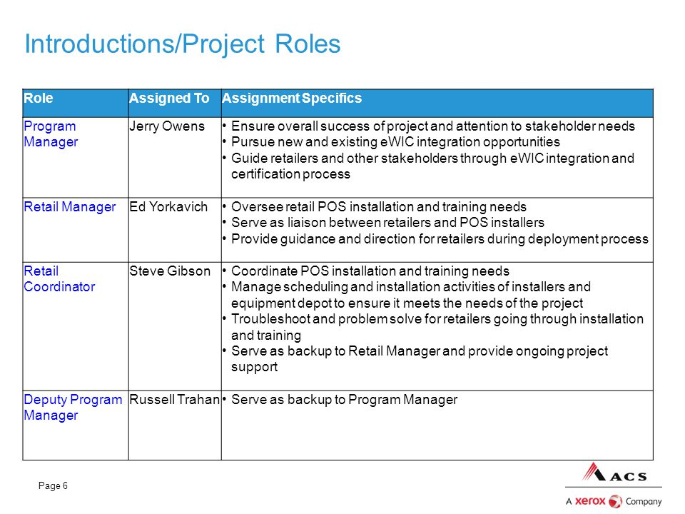 Page 6 Introductions/Project Roles RoleAssigned ToAssignment Specifics Program Manager Jerry OwensEnsure overall success of project and attention to s