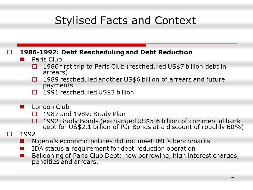 25 Domestic Debt Restructuring Domestic Debt Profile