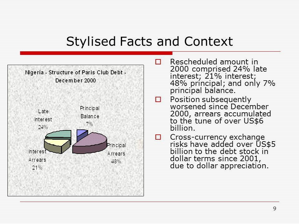 30 Domestic Debt Restructuring: Market Development  15 financial institutions (10 banks and 5 discount houses) pioneering the primary dealer/market maker (PDMM) system under general rules and regulations as specified by the DMO engenders a liquid, vibrant and efficient secondary market through the institution of a two-way price quotes system Strengthens market for government bonds