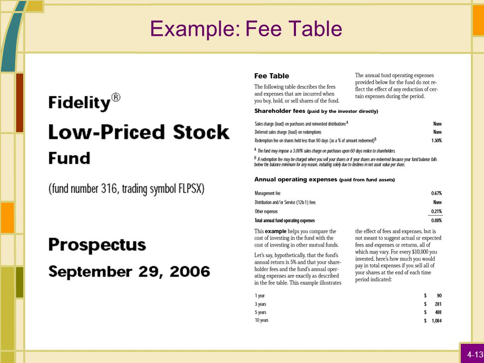 4-13 Example: Fee Table